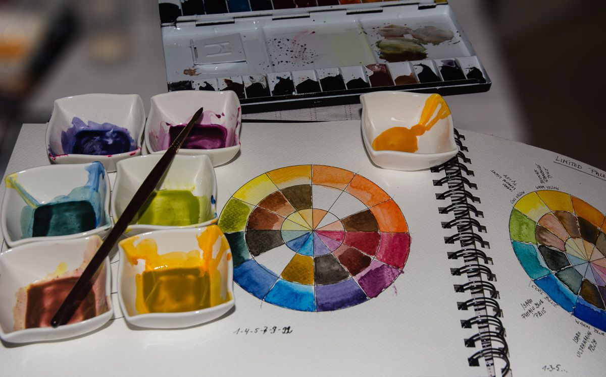 My work place during the painting of a colour wheel