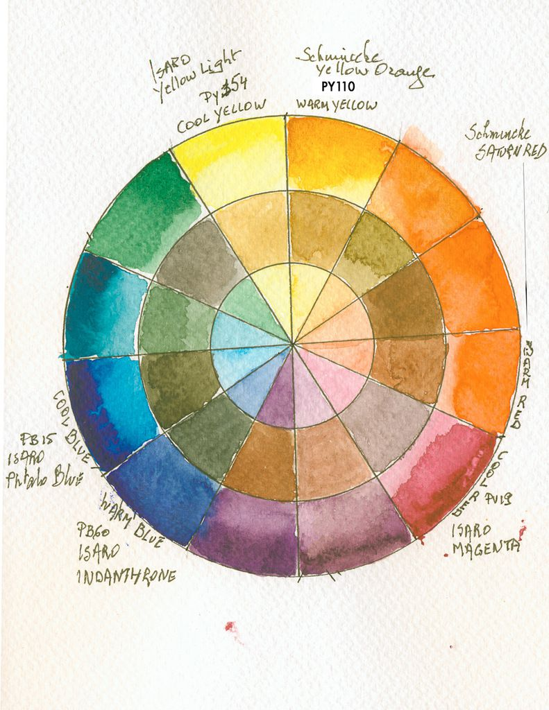 Version 3 of the Colour Wheel made with the Ultimate 13 Watercolour Palette