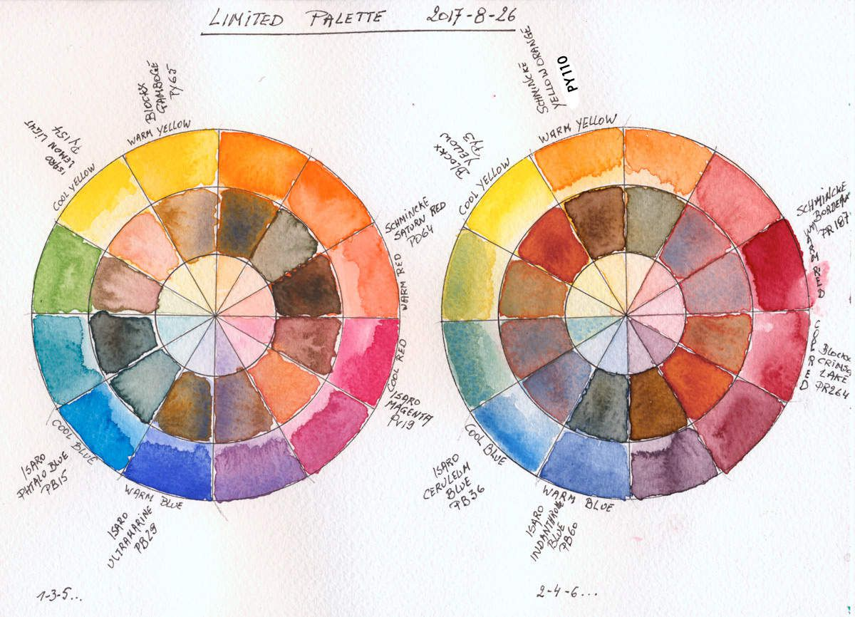 Version 1 & 2 of the Colour Wheel made with the Ultimate 13 Watercolour Palette