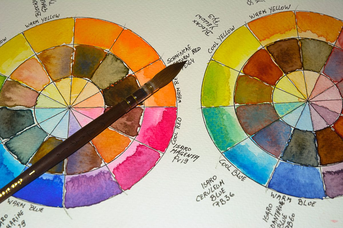 Watercolour Colour wheels painted