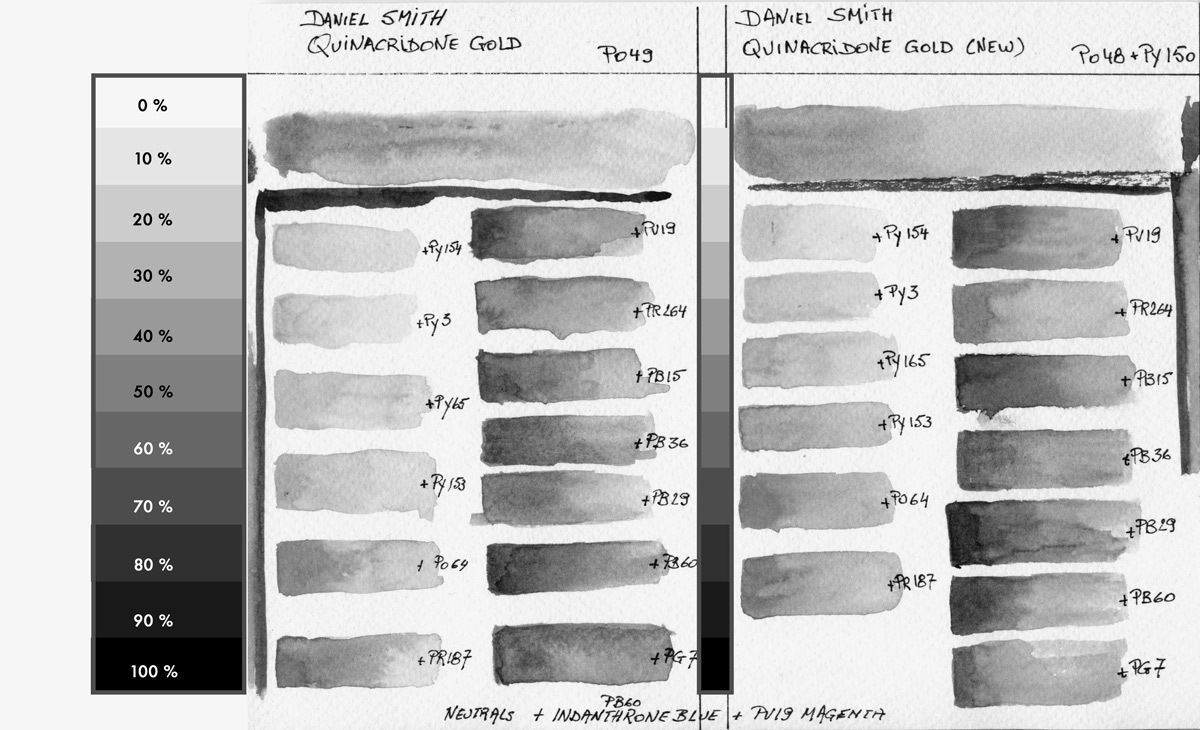 Grey Scale Tint comparison Old and New Quinacridone Gold by Daniel Smith Mixes with my 13 Colour Limited Palette