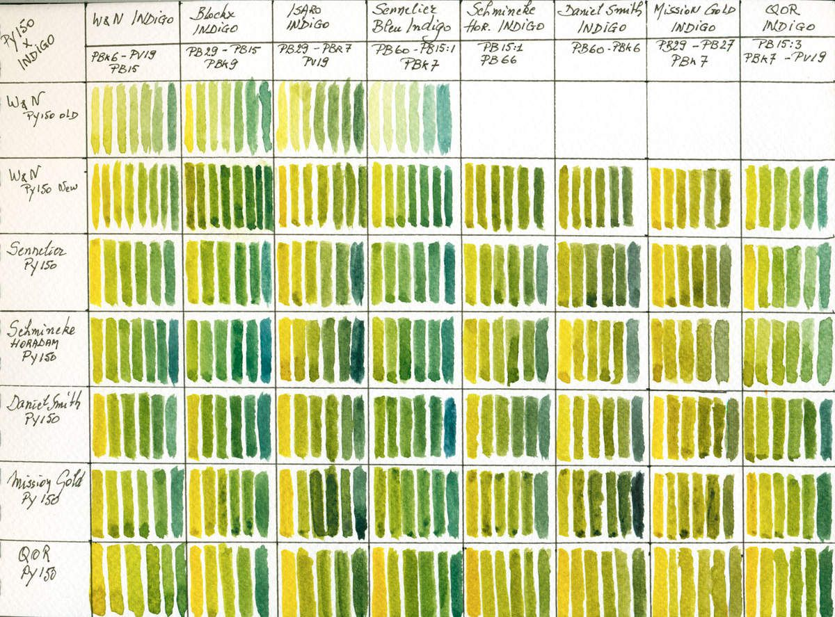 Mixing Chart of different indigos with PY150 Winsor & Newton, Schmincke, Sennelier, Daniel Smith, Mijello Mission Gold, QOR, Blockx and Isaro