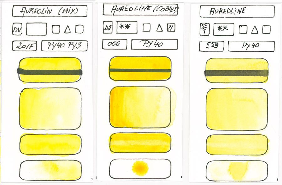 Yellow Watercolour Paint swatches based on pigment PY40 Aureolin