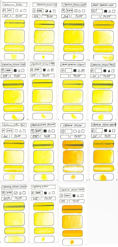 Yellow Watercolour paint swatches created with pigment based PY35