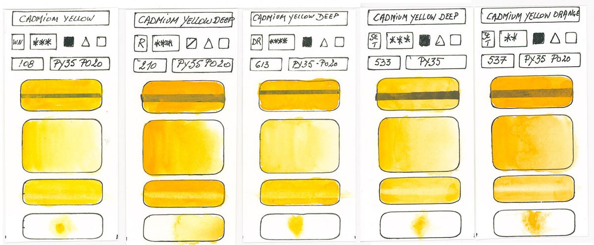 Yellow Watercolour paint swatches with mixed PY35 pigment