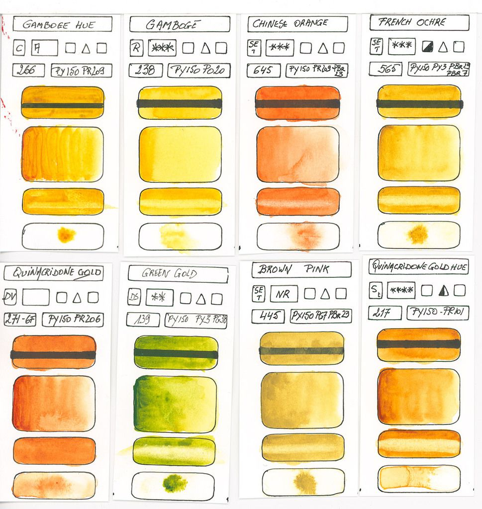 Yellow Watercolour Paint swatches based on pigment PY150 and other pigments