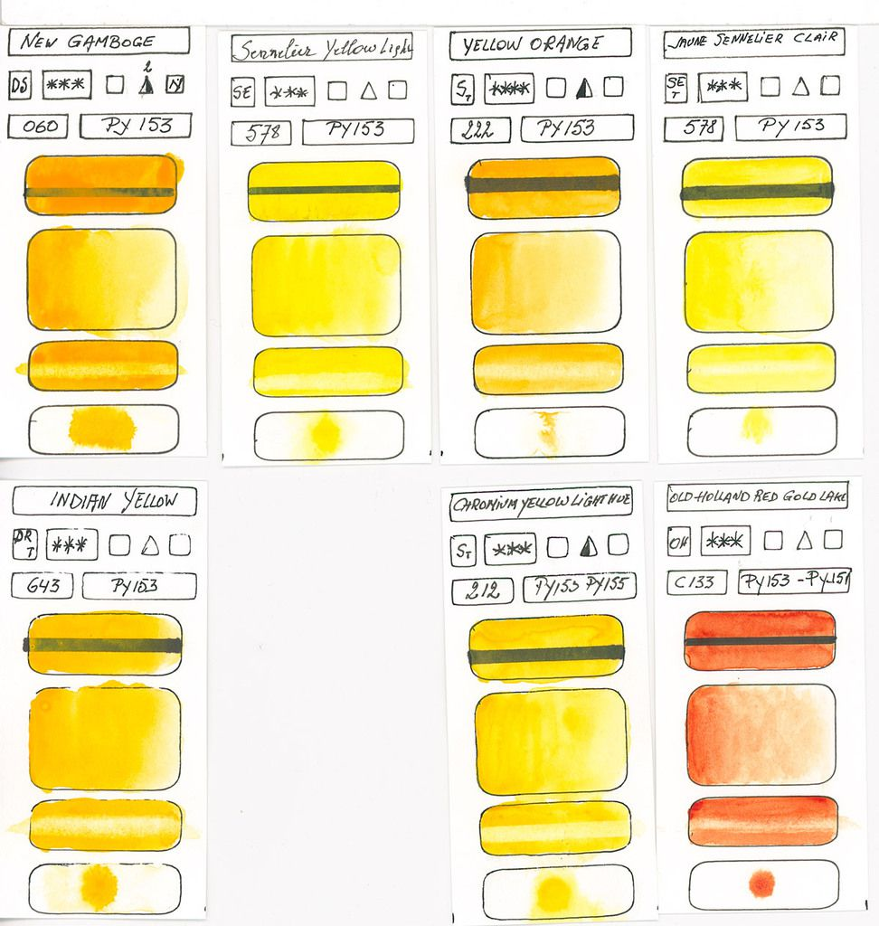Yellow Watercolour Paint swatches based on pigment PY153