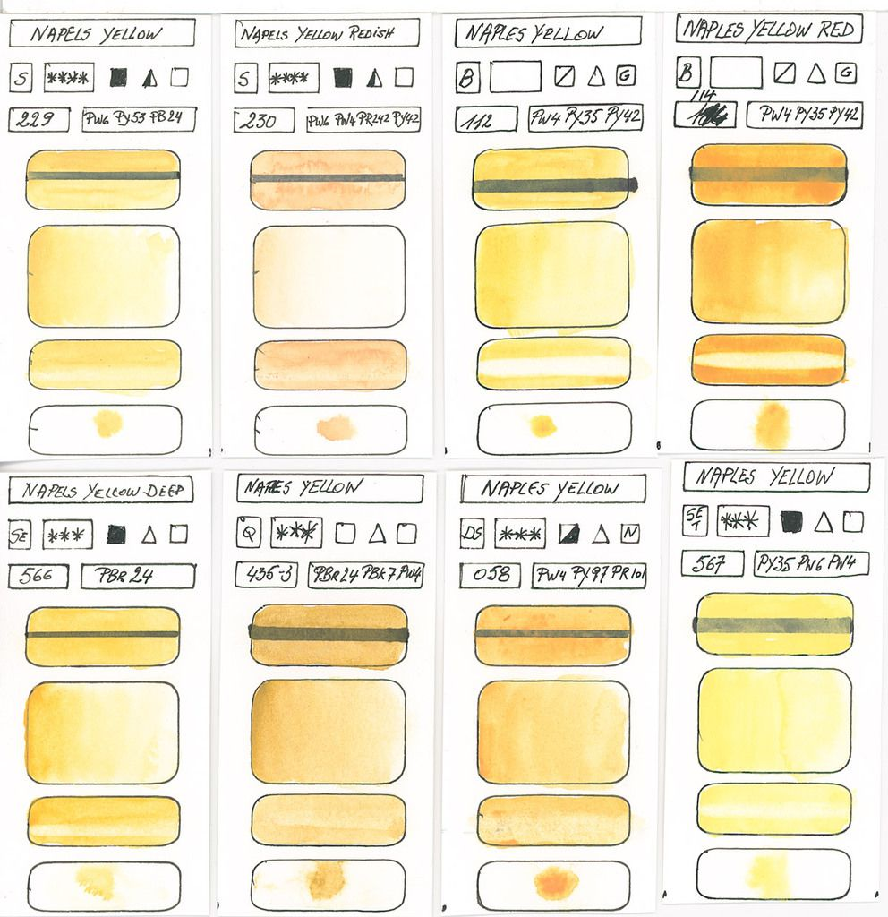 Yellow Watercolour Paint swatches with different pigments to make Napels Yellow
