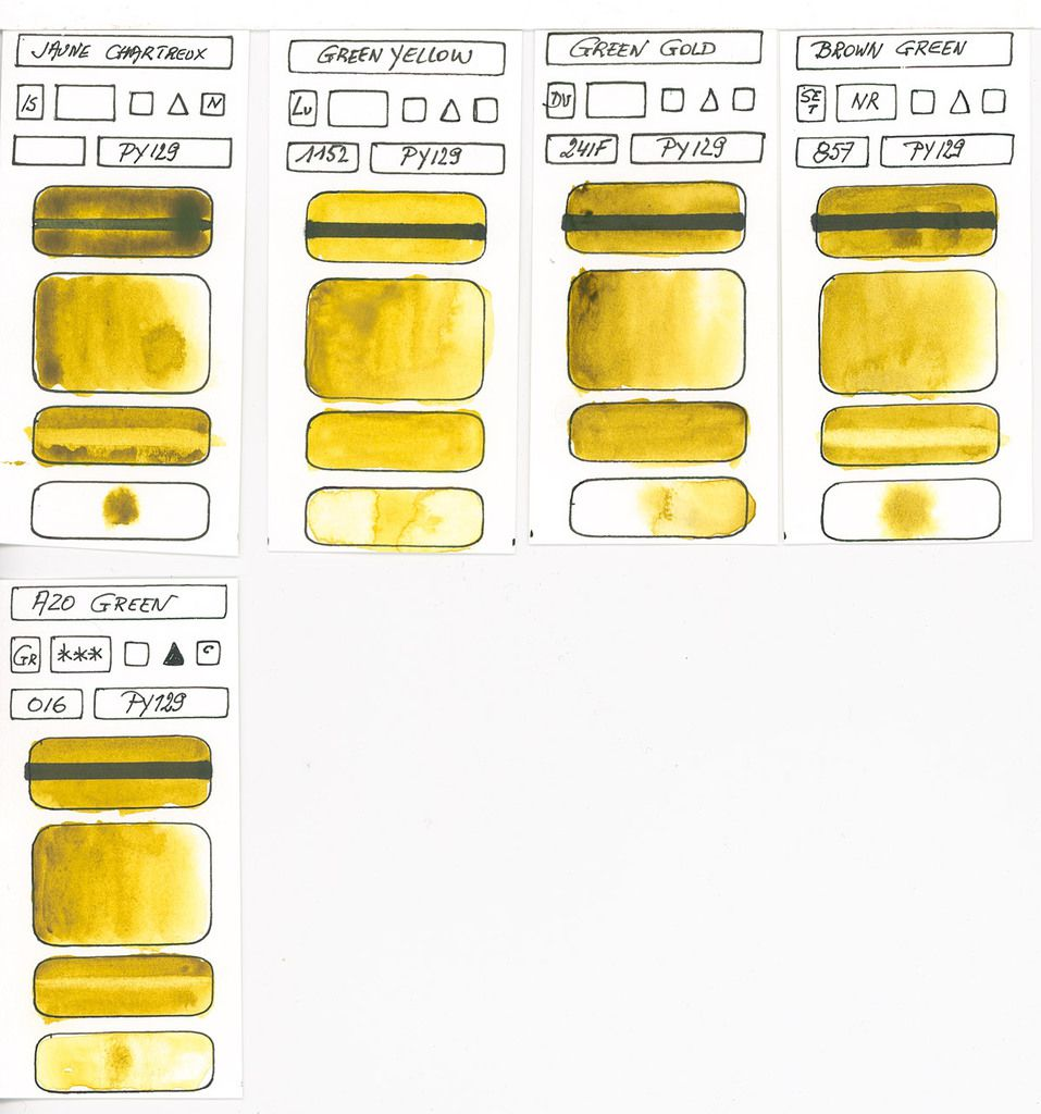 Yellow Watercolour Paint swatches based on pigment PY129