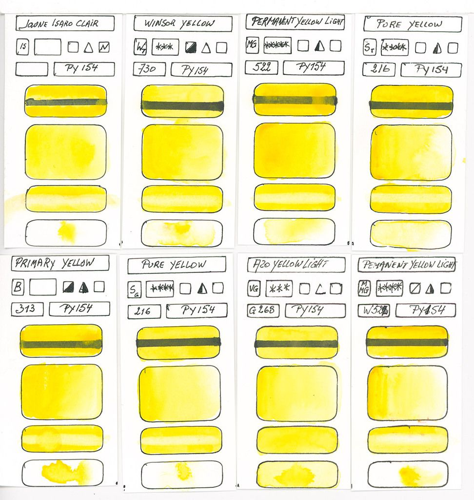 Yellow Watercolour Paint swatches based on pigment PY154
