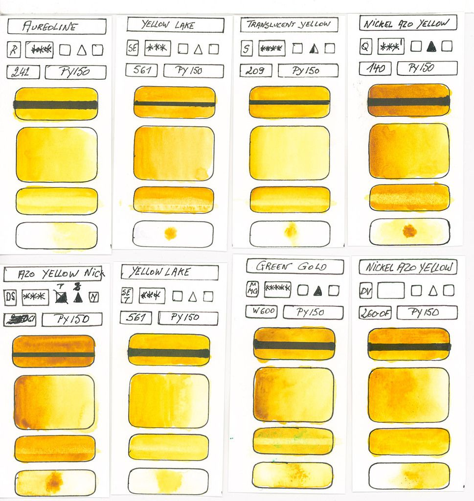 Yellow Watercolour Paint swatches based on pigment PY150