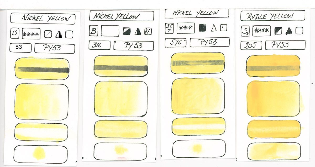 Yellow Watercolour Paint swatches based on pigment PY53