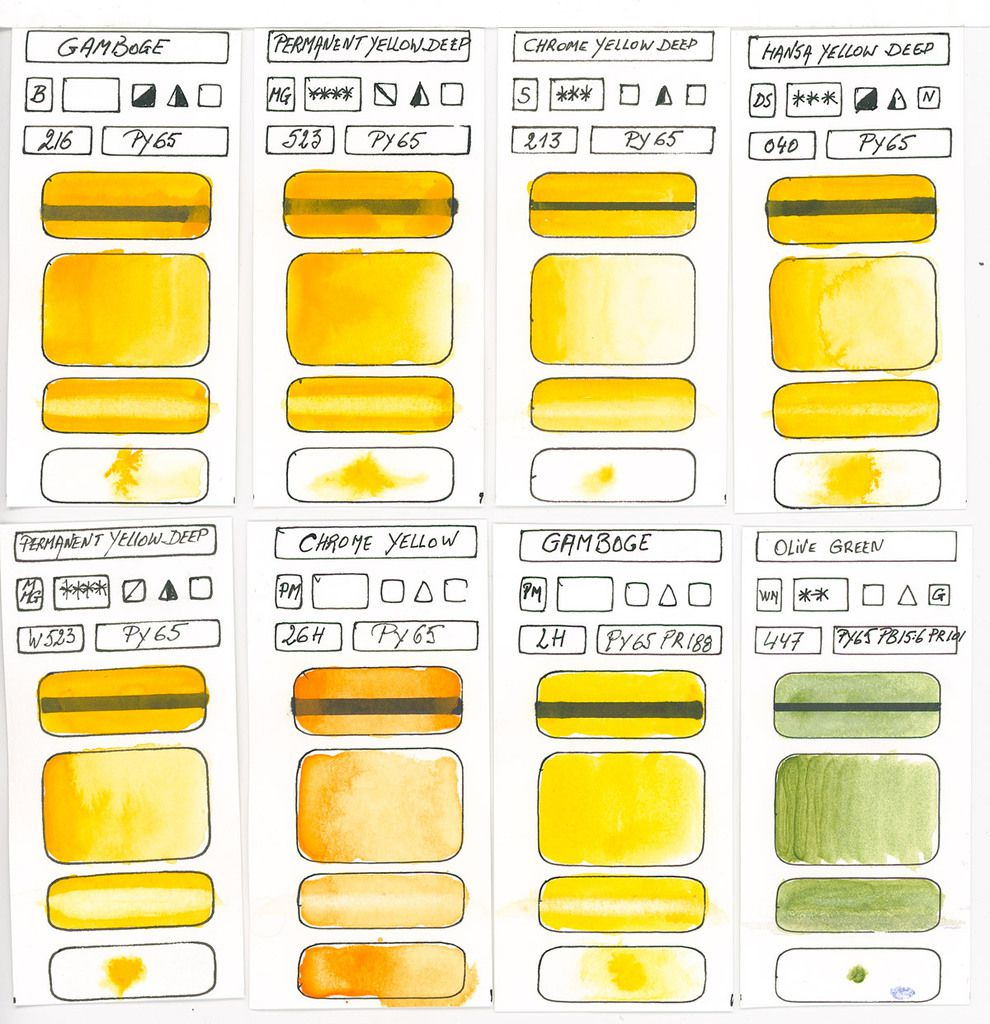 Yellow Watercolour Paint swatches based on pigment PY65