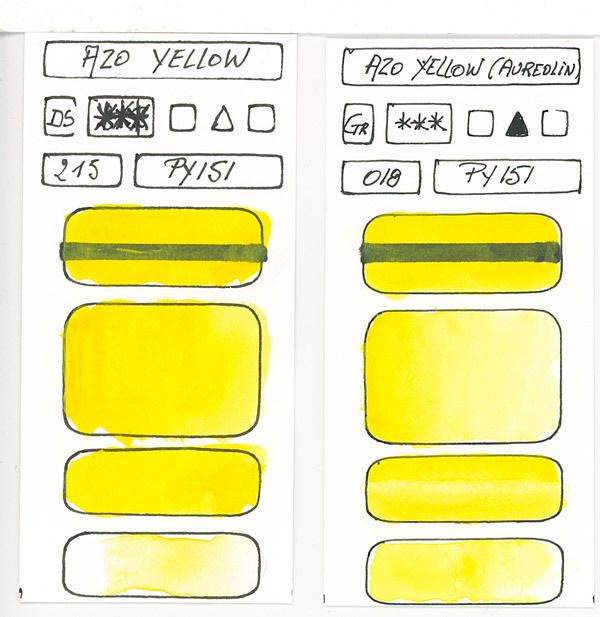 Yellow Watercolour Paint swatches based on pigment PY151