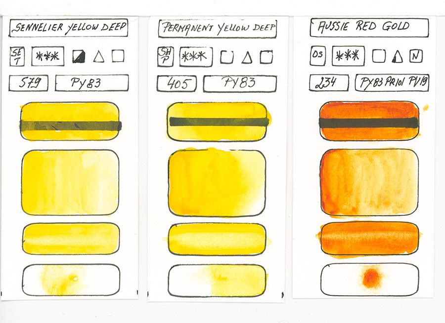 Yellow Watercolour Paint swatches based on pigment PY83