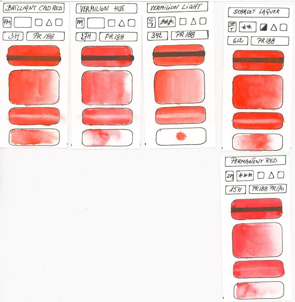 Watercolour Paint made with Red Pigment PR188