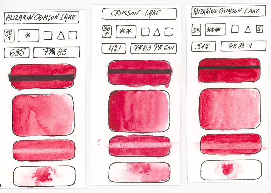 Watercolour Paint made with Red Pigment PR83