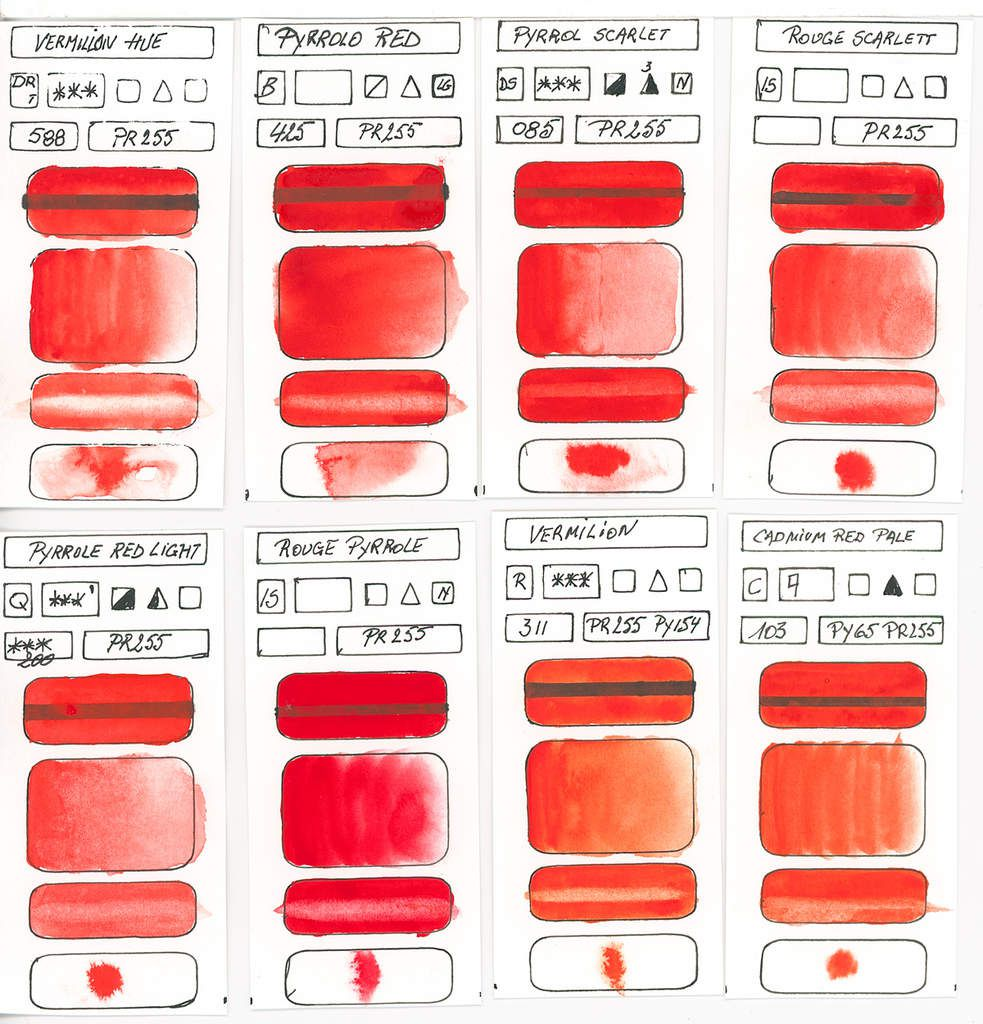 Watercolour Paint made with Red Pigment PR255