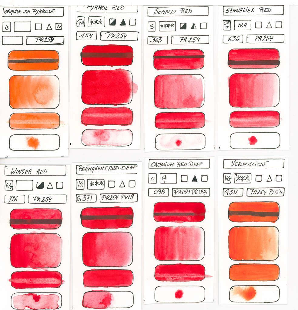 Watercolour Paint made with Red Pigment PR254