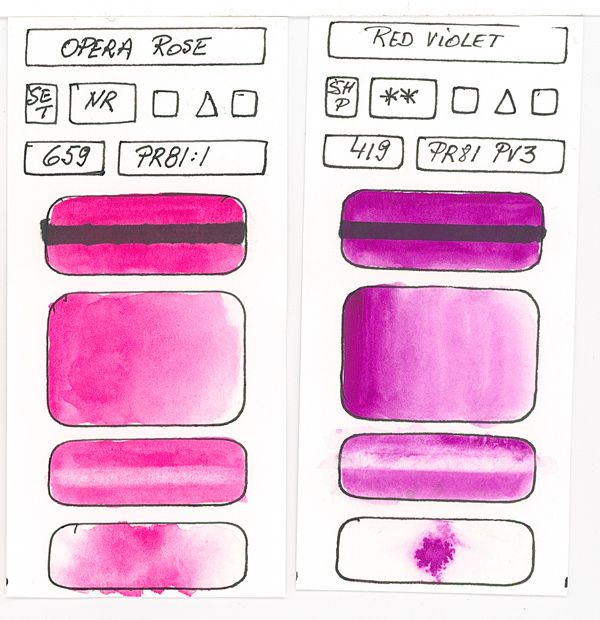Watercolour Paint made with Red Pigment PR81