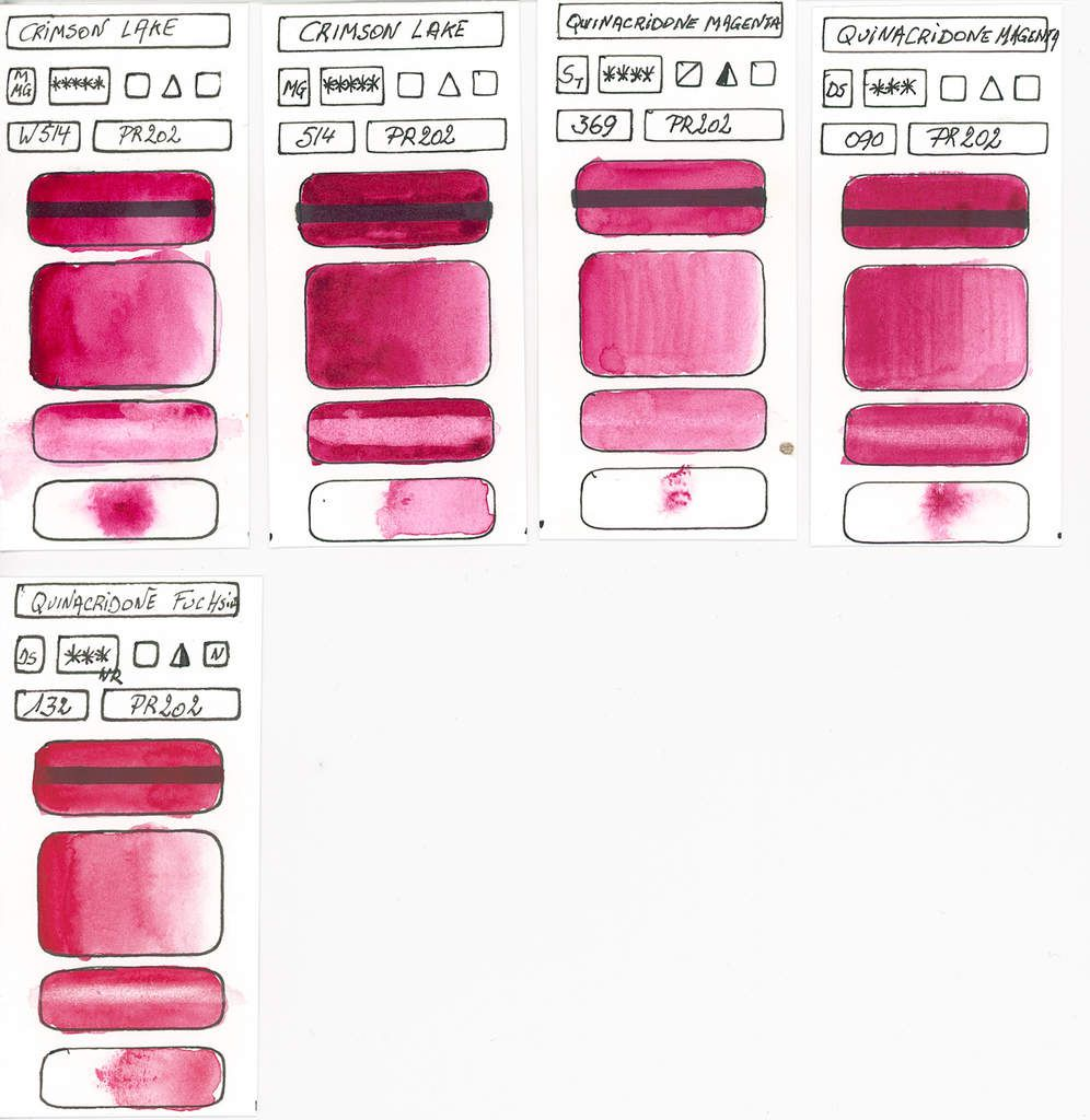 Watercolour Paint made with Red Pigment PR202
