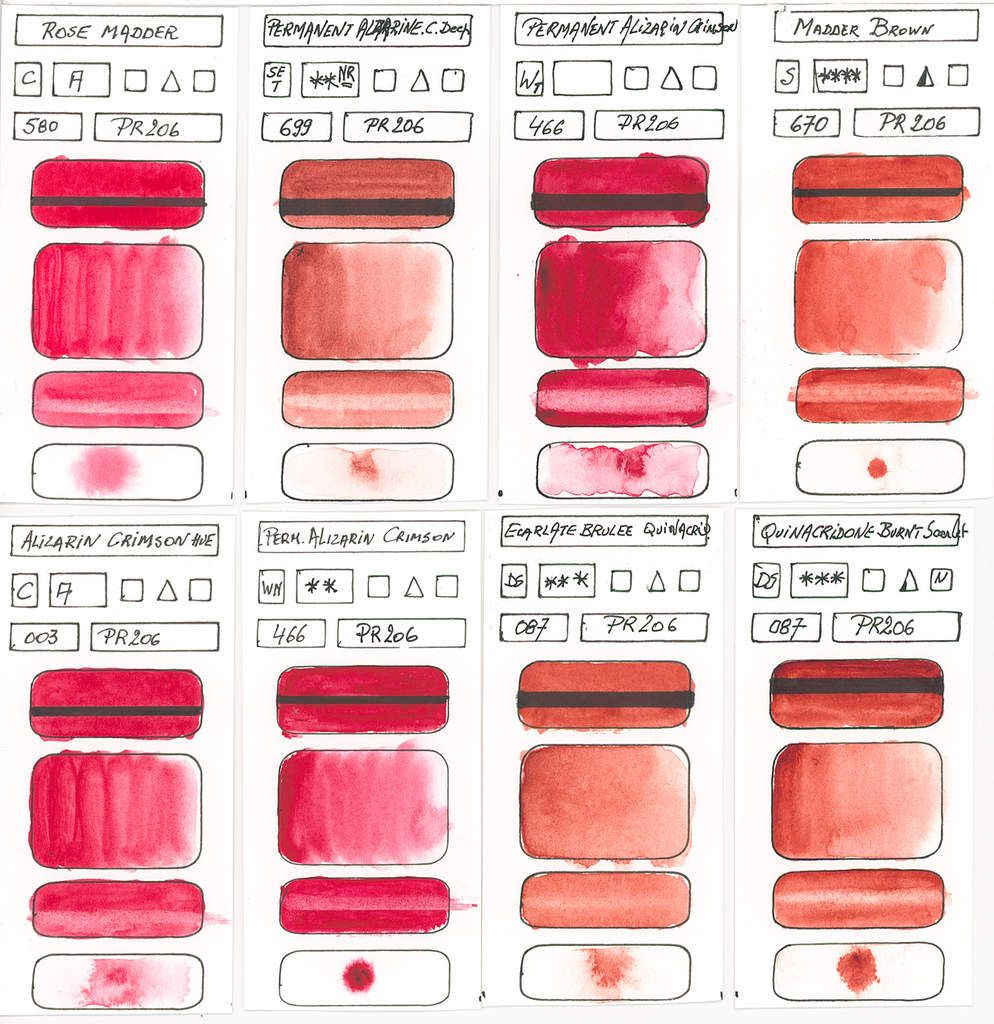 Watercolour Paint made with Red Pigment PR206