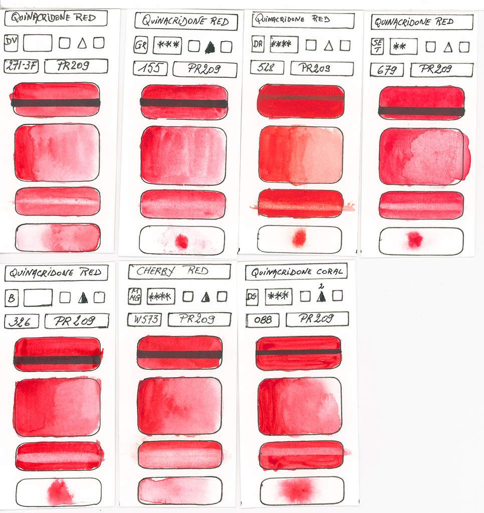 Watercolour Paint made with Red Pigment PR209