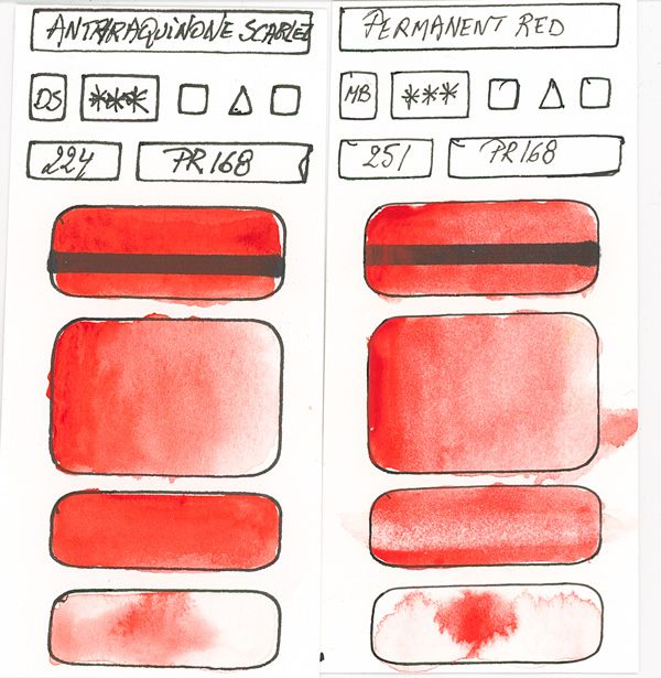 Watercolour Paint made with Red Pigment PR168