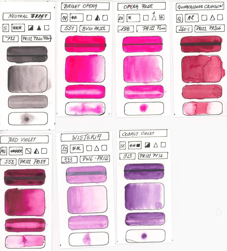 Watercolour Paint made with Red Pigment PR122
