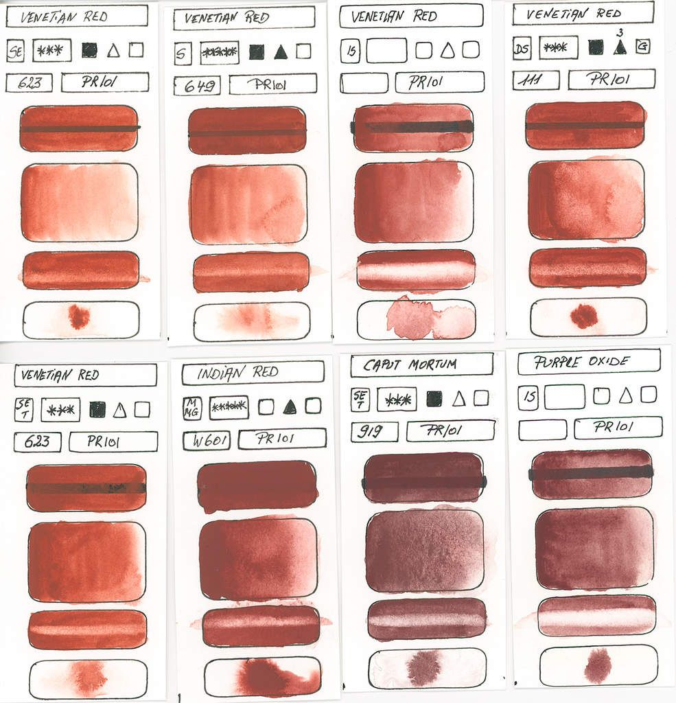 Watercolour Paint made with Red Pigment PR101