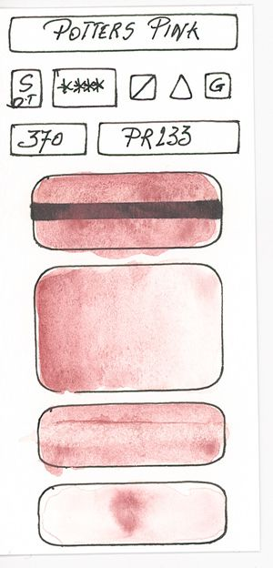 Watercolour Paint made with Red Pigment PR233