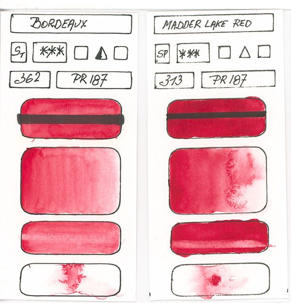 Watercolour Paint made with Red Pigment PR187