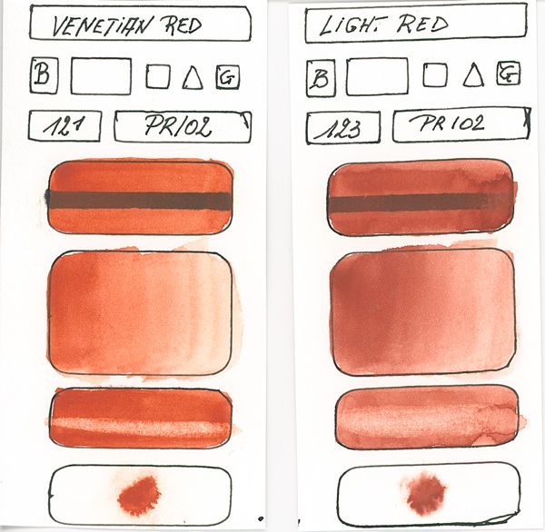 Watercolour Paint made with Red Pigment PR102