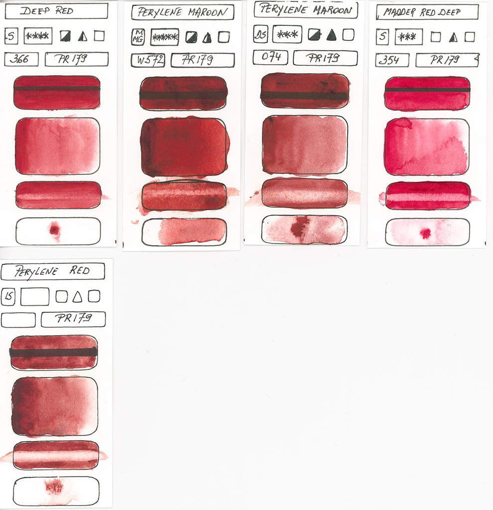 Watercolour Paint made with Red Pigment PR179