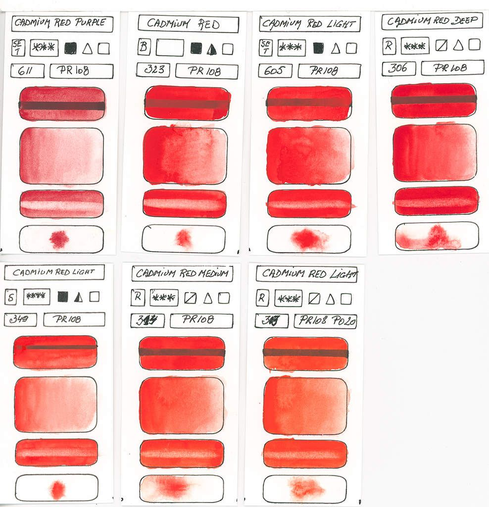 Watercolour Paint made with Red Pigment PR108