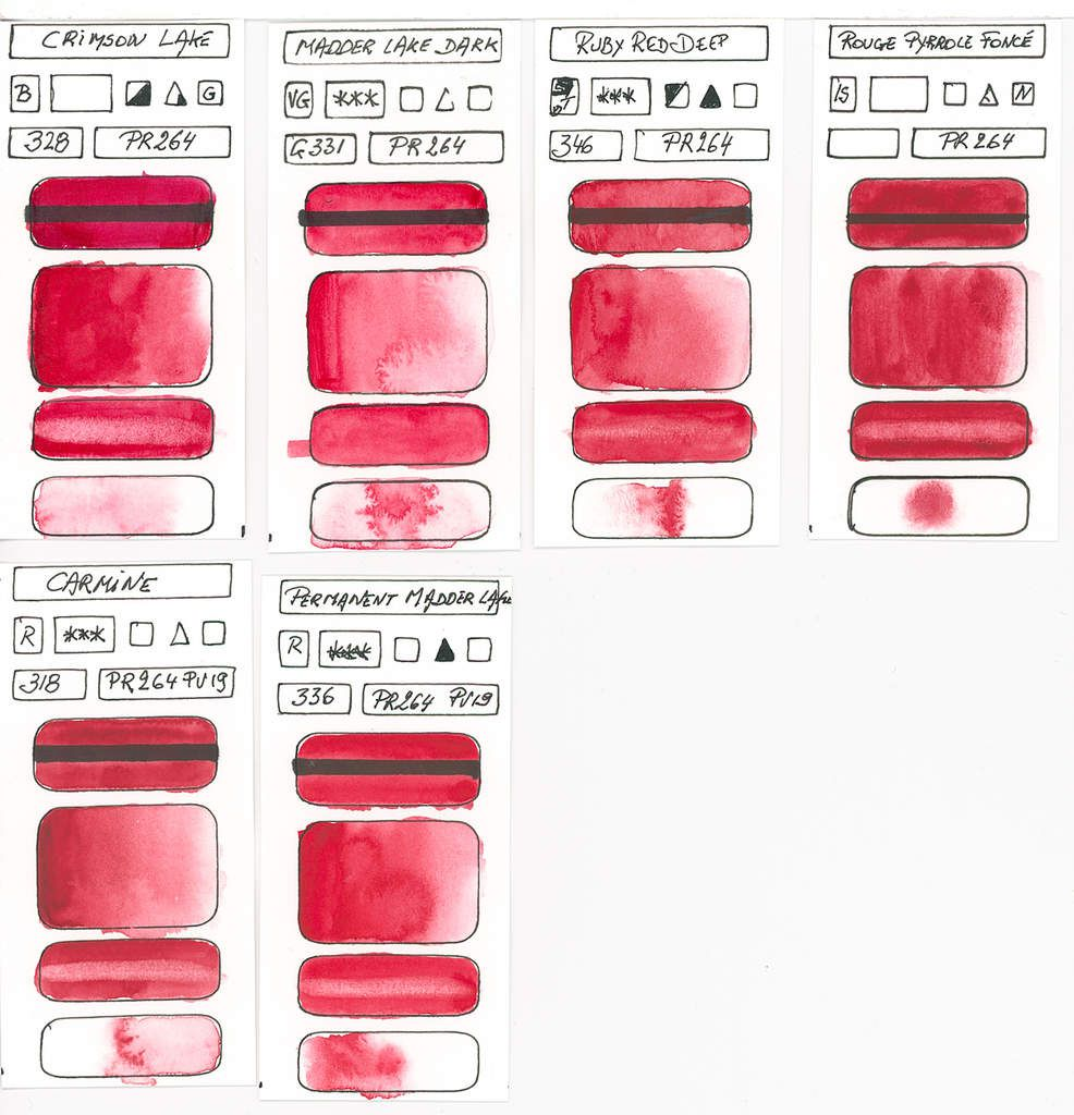 Watercolour Paint made with Red Pigment PR264