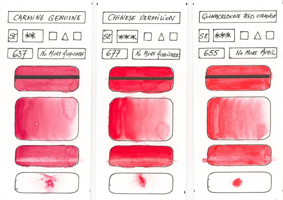 Red Pigment watercolours discontinued