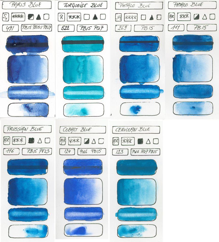 Bleus en peinture aquarelle à base du pigment PB15 Pthtalocyanine de Cuivre suite