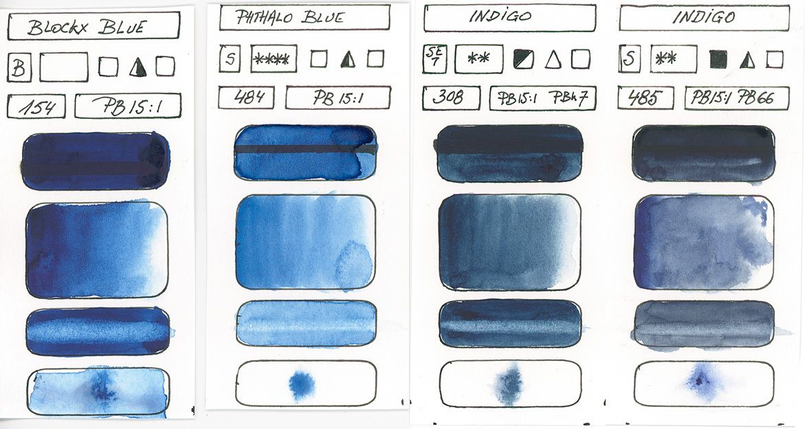 Blues in watercolor paint based on PB15:1 pigment Copper Phthalocyanine