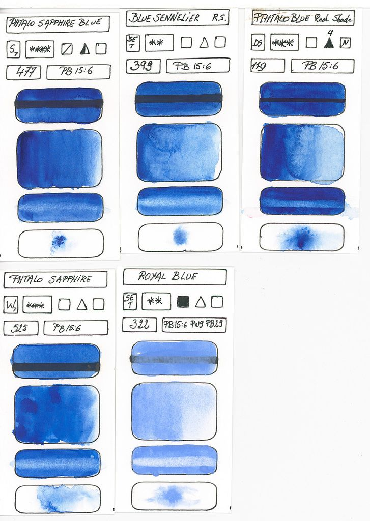 Blues in watercolor paint based on PB15:6 pigment Copper Phthalocyanine