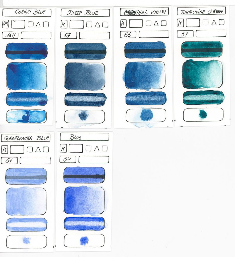 Other Blues without information about the pigments used in these paints continued