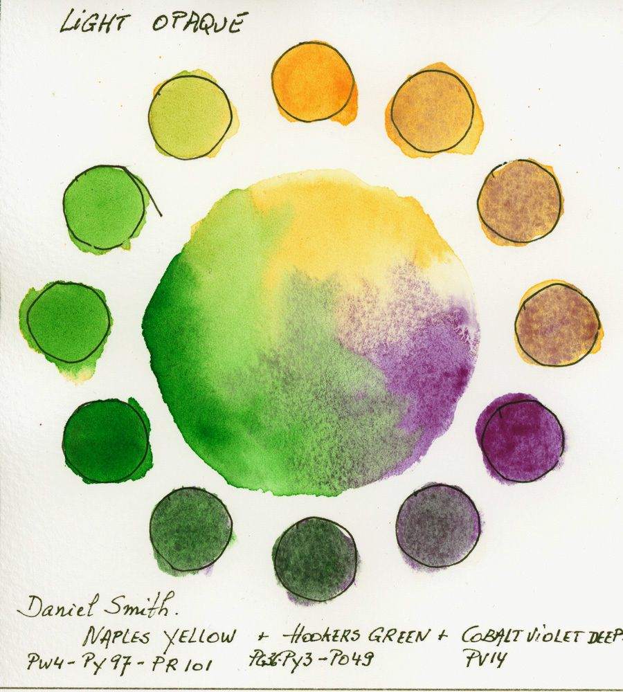 Opaque Secondary Triad with Daniel Smith watercolors