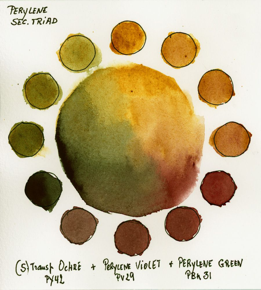 Perylene Triads with secondary colors watercolors made by Schmincke Horadam
