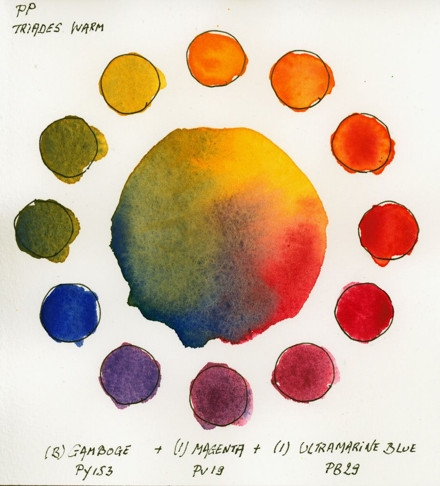 http://www.desireherman.com/2017/09/the-ultimate-palette-of-13-colours-to-paint-all-your-watercolour-art.html
