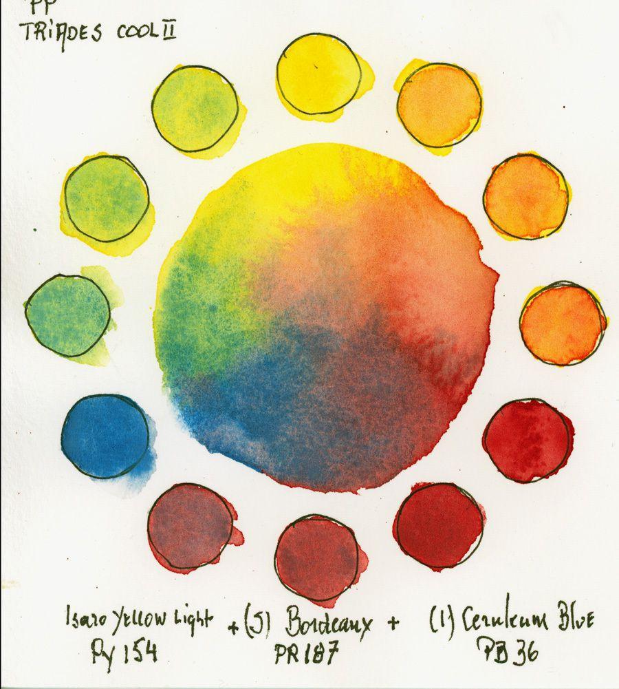 Triade Palette Limitée 13 couleurs version Froide 2