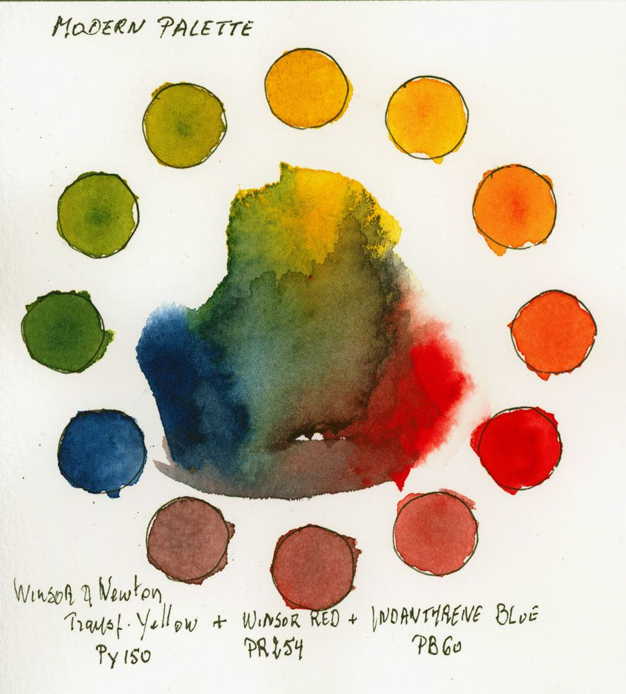 Modern palette with the Watercolors by Winsor & Newton