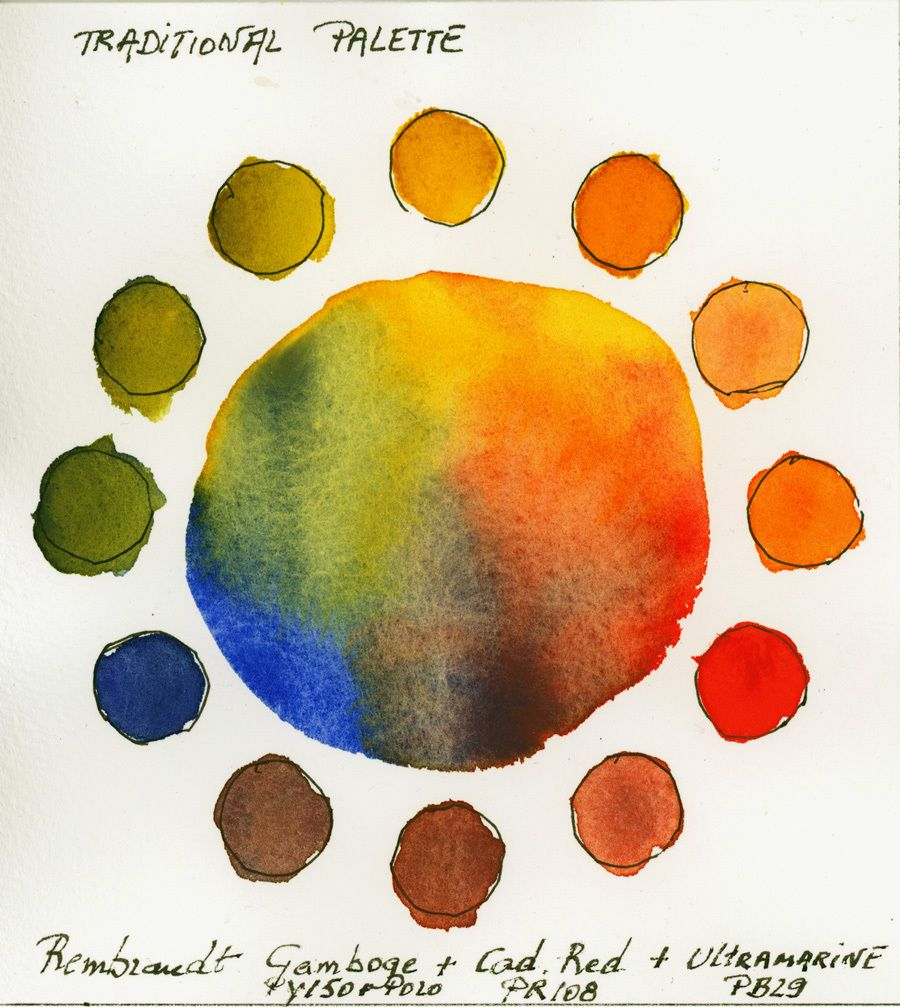Traditional Palette with watercolors by Rembrandt Traditional Palette with watercolors by Rembrandt