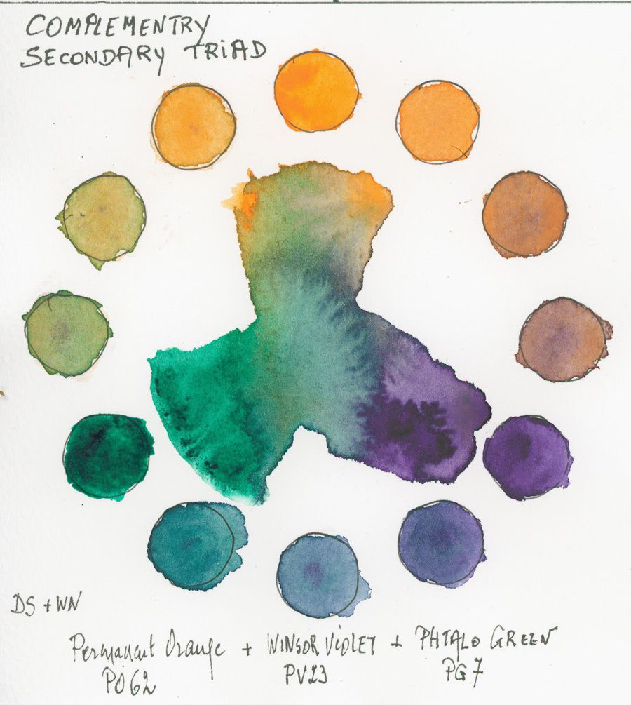 Secondary Triad used for the watercolor painting of Lourmarin South of France