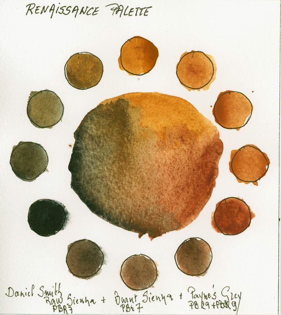 La Triade Rennaissance avec les peintures de chez Daniel Smith