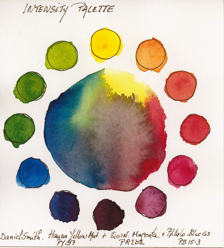 The Intensity Palette with watercolor paints from Daniel Smith